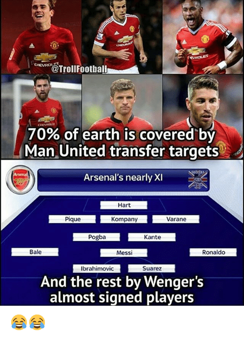 Football, Memes, and Troll: @Troll Football  70% of earth is covered by  Man United transfer targets  Arsenal's nearly XI  Hart  Pique Kompany  Varane  Pogba Kante  Bale  Ronaldo  Messi  Ibrahimovic  Suarez  And the rest by Wenger's  almost signed players 😂😂