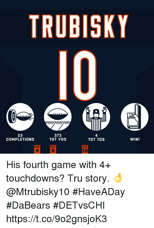Memes, Game, and 🤖: TRUBISKY  l0  23  COMPLETIONS  373  TOT YDS  4  TOT TDS  WIN!  WK  WK  WK  4  6  10 His fourth game with 4+ touchdowns?  Tru story. 👌@Mtrubisky10  #HaveADay #DaBears #DETvsCHI https://t.co/9o2gnsjoK3
