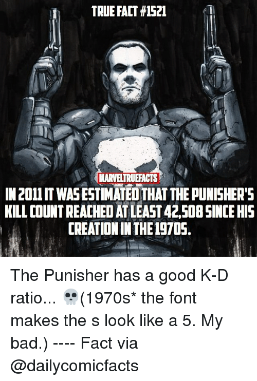 Bad, Facts, and Memes: TRUE FACT #152  1  MARVELTRUEFACTS  IN 2011 IT WASESTIMATED THAT THE PUNISHERS  KILL COUNT REACHED AT LEAST 42,50B SINCE HIS  CREATION IN THE 19705, The Punisher has a good K-D ratio... 💀(1970s* the font makes the s look like a 5. My bad.) ---- Fact via @dailycomicfacts