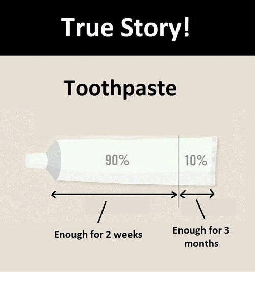 Memes, True, and True Story: True Story!  Toothpaste  90%  10%  -a  Enough for 3  Enough for 2 weeks  months