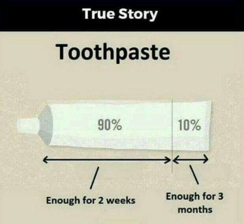 True, True Story, and Story: True Story  Toothpaste  90%  10%  Enough for 3  Enough for 2 weeks  months