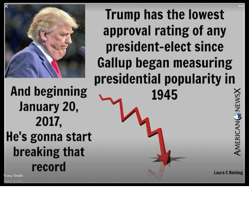 trump has the lowest approval rating of any president elect since 8790345 trump has the lowest approval rating of any president elect since