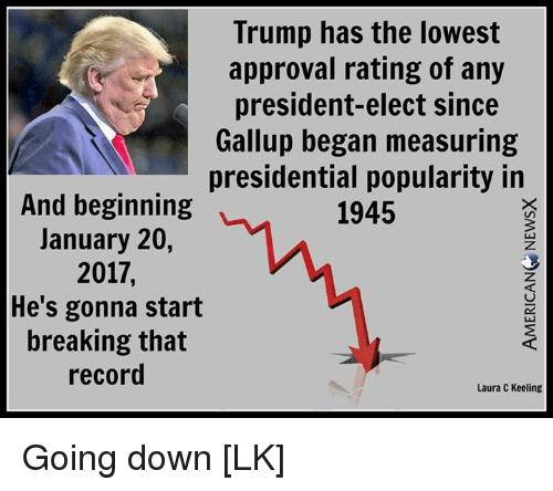 trump has the lowest approval rating of any president elect since 9425065 trump has the lowest approval rating of any president elect since