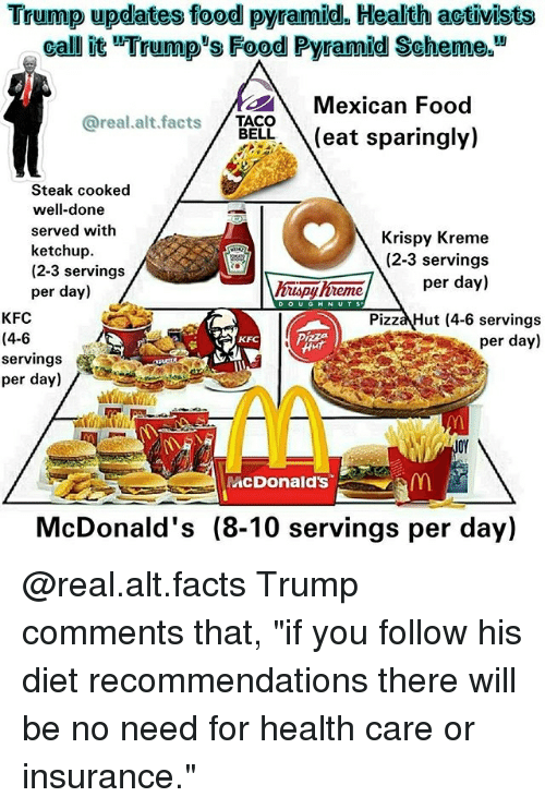 Trump Updates Food Pyramid Health Activists Call It Trump S Food Pyramid Scheme Mexican Food Taco Alt Facts Bell Meat Sparingly Steak Cooked Well Done Served With Krispy Kreme Ketchup 2 3 Servings 2 3 Servings