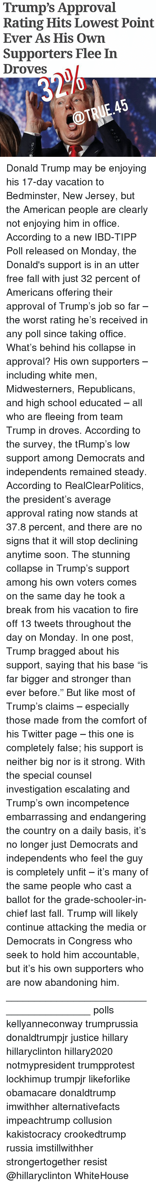 """Donald Trump, Fall, and Fire: Trump's Approval  Rating Hits Lowest Point  Ever As His OWn  Supporters Flee In  Droves  45 Donald Trump may be enjoying his 17-day vacation to Bedminster, New Jersey, but the American people are clearly not enjoying him in office. According to a new IBD-TIPP Poll released on Monday, the Donald's support is in an utter free fall with just 32 percent of Americans offering their approval of Trump's job so far – the worst rating he's received in any poll since taking office. What's behind his collapse in approval? His own supporters – including white men, Midwesterners, Republicans, and high school educated – all who are fleeing from team Trump in droves. According to the survey, the tRump's low support among Democrats and independents remained steady. According to RealClearPolitics, the president's average approval rating now stands at 37.8 percent, and there are no signs that it will stop declining anytime soon. The stunning collapse in Trump's support among his own voters comes on the same day he took a break from his vacation to fire off 13 tweets throughout the day on Monday. In one post, Trump bragged about his support, saying that his base """"is far bigger and stronger than ever before."""" But like most of Trump's claims – especially those made from the comfort of his Twitter page – this one is completely false; his support is neither big nor is it strong. With the special counsel investigation escalating and Trump's own incompetence embarrassing and endangering the country on a daily basis, it's no longer just Democrats and independents who feel the guy is completely unfit – it's many of the same people who cast a ballot for the grade-schooler-in-chief last fall. Trump will likely continue attacking the media or Democrats in Congress who seek to hold him accountable, but it's his own supporters who are now abandoning him. ________________________________________ polls kellyanneconway trumprussia donaldtrumpjr justice hillary hillarycli"""