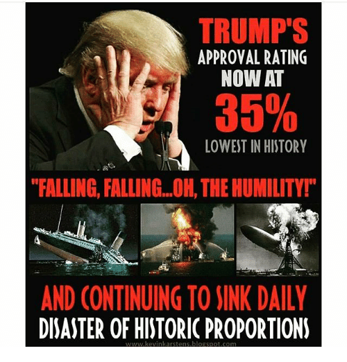 TRUMP'S APPROVAL RATING NOW AT 35% LOWEST IN HISTORY ...