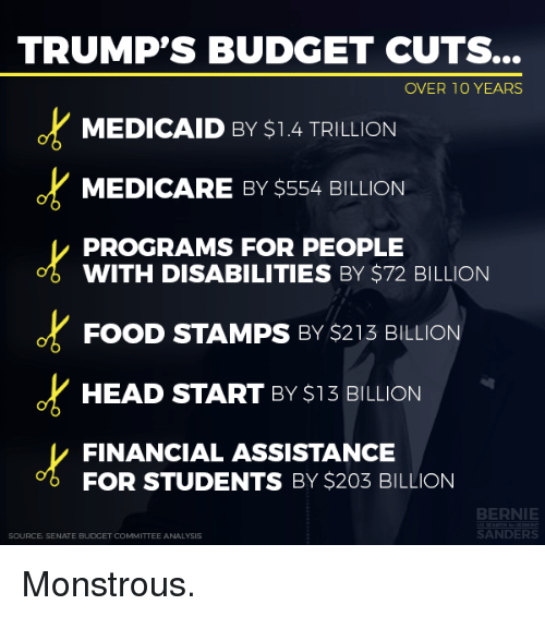 Trump Budget Guts Medicaid Disability >> Trump S Budget Cuts Over 1o Years Medicaid By 14 Trillion Medicare