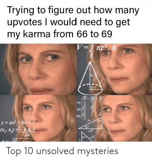 Trying to Figure Out How Many Upvotes I Would Need to Get My