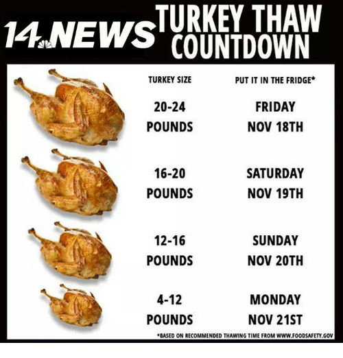 TURKEY THAW 14NEWS COUNTDOWN TURKEY SIZE PUT IT IN THE FRIDGE FRIDAY