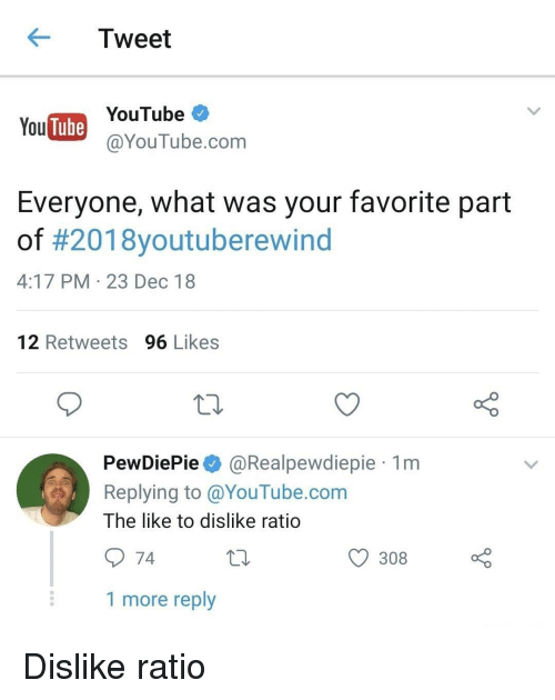 youtube.com, youtube.com, and Com: Tweet  YouTubeYuTube.com  YouTube  @YouTube.com  Everyone, what was your favorite part  of #201 8youtuberewind  4:17 PM 23 Dec 18  12 Retweets 96 Likes  PewDiePie @Realpewdiepie  Replying to@YouTube.com  The like to dislike ratio  1m  O 308  1 more reply Dislike ratio