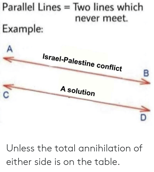 Two Lines Which Never Meet Parallel Lines Example Israel
