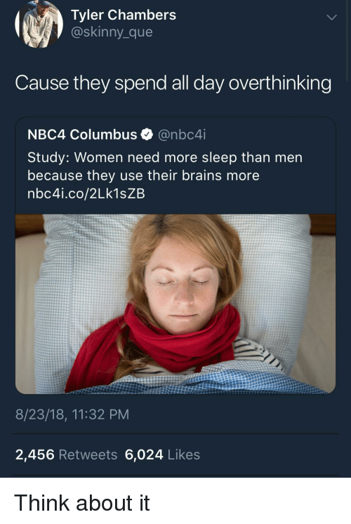 Brains, Skinny, and Women: Tyler Chambers  @skinny_que  Cause they spend all day overthinking  NBC4 Columbus @nbc4i  Study: Women need more sleep than men  because they use their brains more  nbc4i.co/2Lk1sZB  8/23/18, 11:32 PM  2,456 Retweets 6,024 Likes Think about it