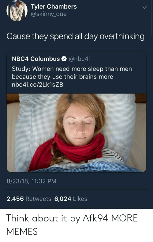 Brains, Dank, and Memes: Tyler Chambers  @skinny_que  Cause they spend all day overthinking  NBC4 Columbus @nbc4i  Study: Women need more sleep than men  because they use their brains more  nbc4i.co/2Lk1sZB  8/23/18, 11:32 PM  2,456 Retweets 6,024 Likes Think about it by Afk94 MORE MEMES