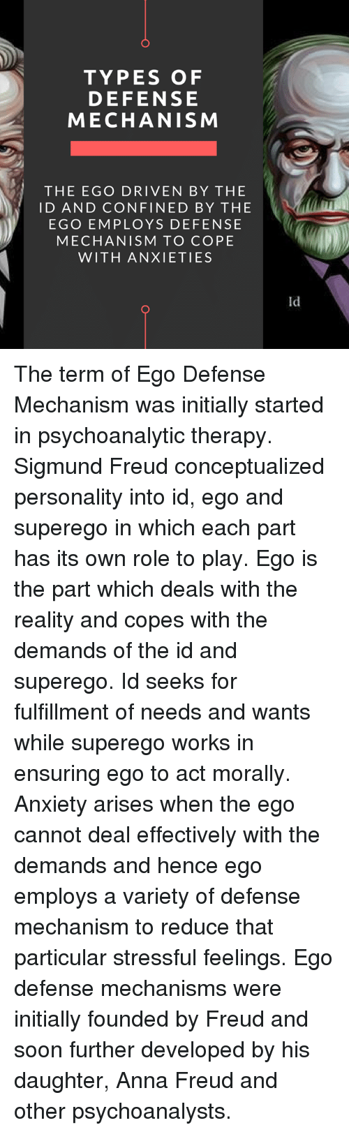 types of defense mechanism the ego driven by the id and confined by