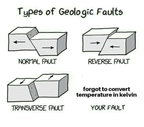 Memes, 🤖, and Kelvin: Types of Geologic Faults  NORMAL FAULT  REVERSE FAULT  forgot to convert  temperature in kelvin  TRANSVERSE FAULT  YOUR FAULT