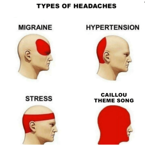 TYPES OF HEADACHES MIGRAINE HYPERTENSION STRESS CAILLOU