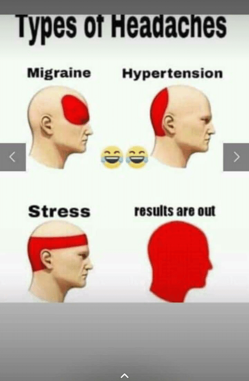 Migraine, Stress, and Hypertension: Types of Headaches  Migraine Hypertension  Stress  results are out