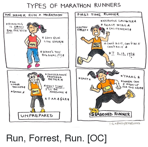Run, Time, and Never: TYPES OF MARATHON RUNNERS  FIRST TIME RUNNER  HAS NEVER RUN A MARATH ON  *NERVOUS LAU TER  本RUN N '  * WHY RUN  LlkE EVER24  WHAT THE  BIG DEAL?때  PKEPARED  eETTEA  WHEN CAN  *NEXT TIME  FOR THE NEX  TRAINED  ONED RUNNER  UNPREPARED  G-@allyterations
