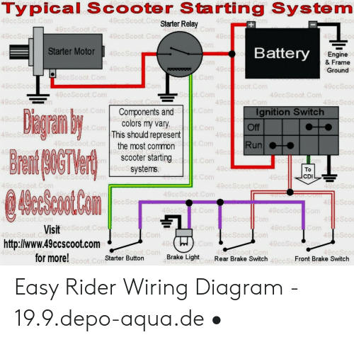 Hand Some Boy Scooter Wire Diagram - Wiring Diagrams Daytona Scooters Wiring Diagram Schematic on