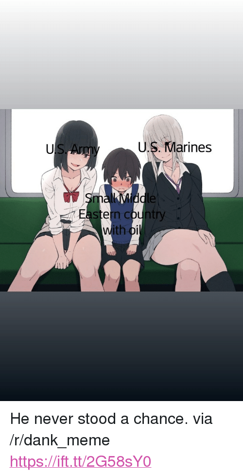 "Dank, Meme, and Marines: U.S. Marines  F9  dle  Eastern country  ith <p>He never stood a chance. via /r/dank_meme <a href=""https://ift.tt/2G58sY0"">https://ift.tt/2G58sY0</a></p>"