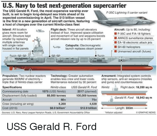 Us Navy To Test Next Generation Supercarrier The Uss