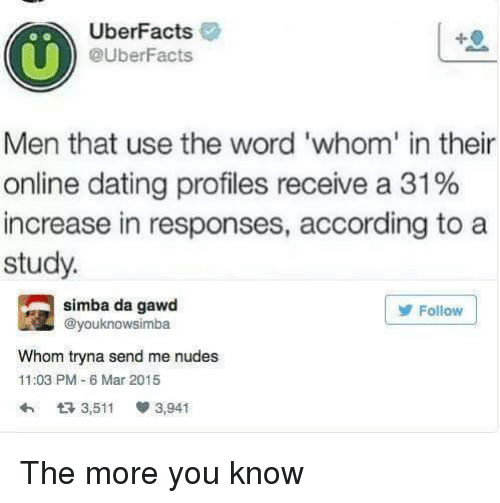 Online dating who uses it