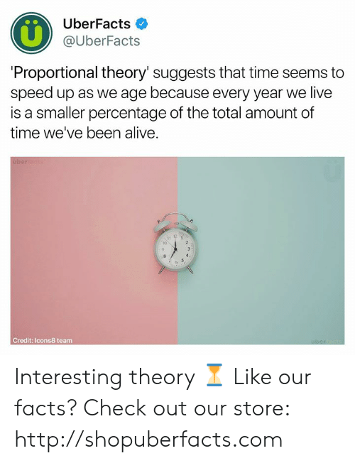 Alive, Facts, and Memes: UberFacts  @UberFacts  'Proportional theory' suggests that time seems to  speed up as we age because every year we live  is a smaller percentage of the total amount of  time we've been alive  10  Credit: lcons8 team Interesting theory ⏳  Like our facts? Check out our store: http://shopuberfacts.com