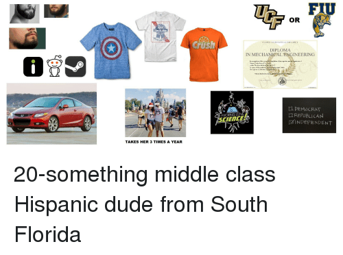 Dude, Fucking, and Starter Packs: UFIU  OR  lue Bihho  Crusk  GUJARAT TECHNOLOGICAL UNIVERSI Y  DIPLOMA  IN MECHANIGAL ENGINEERING  ussenstammplimofL.nequi.alesunkein  minalion  aa the th of nowam bher in the U  by vrtnc 01 止にir auth  upon Pnk  wth all the Ececre. gt, and pnvis  I FUCKING LOOVE  SCIENCE  LDEMOCRAT  REPUBLICAN  INDEPENDENT  TAKES HER 3 TIMES A YEAR