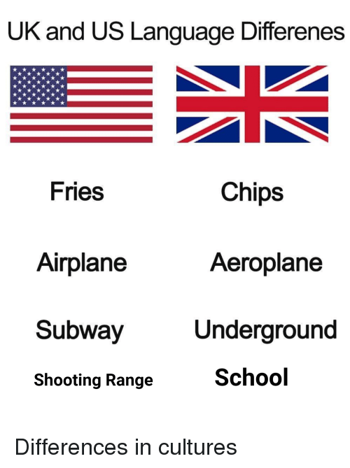 UK and US Language Differenes Fries Chips Aeroplane Airplane
