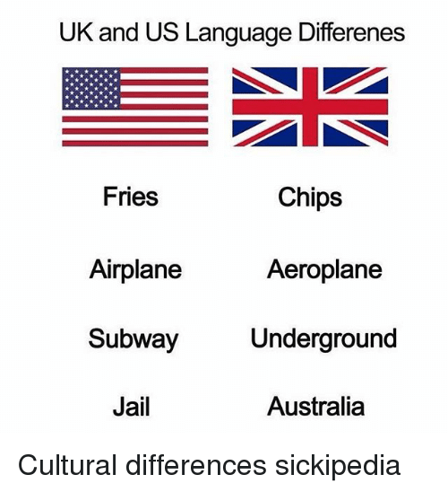 Jail, Memes, and Subway: UK and US Language Differenes  Fries  Chips  Airplane  Aeroplane  Subway Underground  Jail  Australia Cultural differences sickipedia