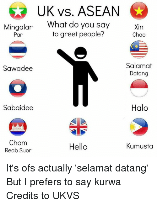 Uk vs asean what do you say to greet people xin chao mingalar par asean what do you say to m4hsunfo