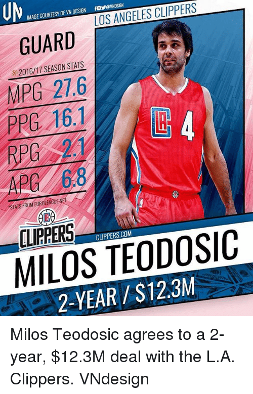 Memes, Clippers, and Image: UM  IMAGE COURTESY OF VN DESIGN fo@VNDSGN  CTPERS  GUARD  MPG 27.6  PPE 16.1  2016/17 SEASON STATS  AP 68  STATS FROM EUROLEAGUE  CLIPERS  MILOS TEODOSIC  CLIPPERS.COM  2-YEAR/S12.3M Milos Teodosic agrees to a 2-year, $12.3M deal with the L.A. Clippers. VNdesign