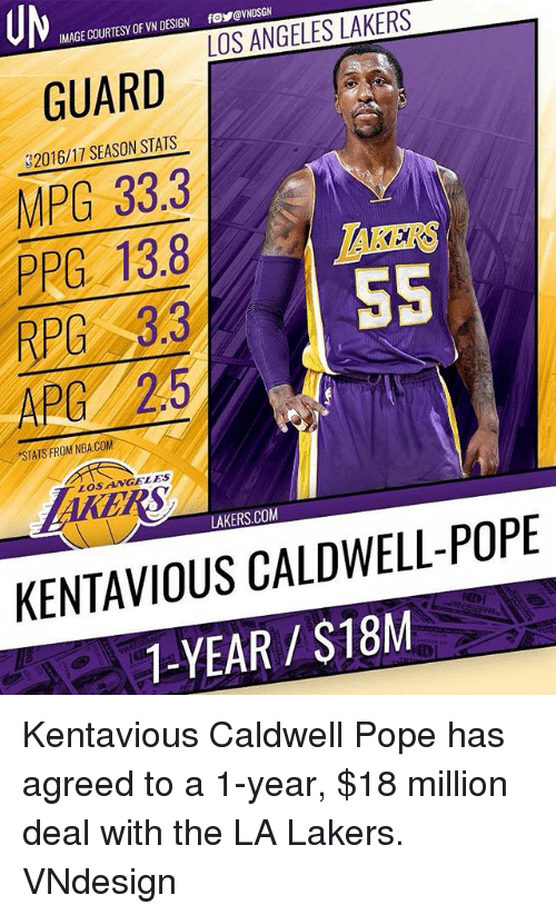 Kentavious Caldwell-Pope, Los Angeles Lakers, and Memes: UM  MAGE COURTESY OF VN DESIGN fo@NDSGN  GUARDESBRTERS  MPG 33.3  PPG 13.8  RPC 3.3  APG 2.5  2016/17 SEASON STATS  TAKERS  5S  STATS FROM NBA.COM  LOSANGELES  LAKERS.COM  KENTAVIOUS CALDWELL-POPE  1-YEAR/$18M Kentavious Caldwell Pope has agreed to a 1-year, $18 million deal with the LA Lakers. VNdesign