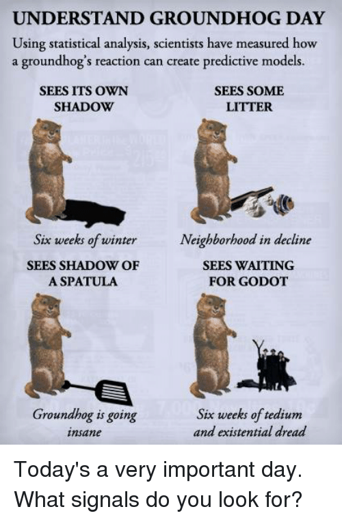 Dreads, Memes, and Groundhog Day: UNDERSTAND GROUNDHOG DAY  Using statistical analysis, scientists have measured how  a groundhog's reaction can create predictive models.  SEES ITS OWN  SEES SOME  SHADOW  LITTER  Six weeks of winter  Neighborhood in decline  SEES SHADOW OF  SEES WAITING  FOR GODOT  A SPATULA  Six weeks of tedium  Groundhog is going  and existential dread  insane Today's a very important day.  What signals do you look for?