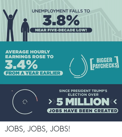 Jobs, Rose, and Been: UNEMPLOYMENT FALLS TO  3.8%  NEAR FIVE-DECADE LOW!  AVERAGE HOURLY  EARNINGS ROSE TO  BIGGER  PAYCHECKS  FROM A YEAR EARLIER  SINCE PRESIDENT TRUMP'S  ELECTION OVER  > 5 MILLION <  JOBS HAVE BEEN CREATED JOBS, JOBS, JOBS!