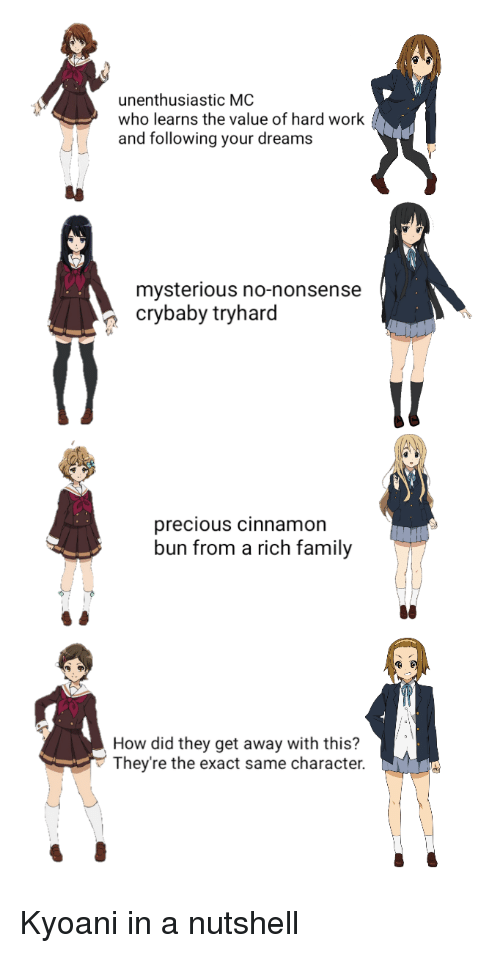 Anime, Precious, and Work: unenthusiastic MC  who learns the value of hard work  and following your dreams  mysterious no-nonsense  crybaby tryhard  precious cinnamon  bun from a rich familv  How did they get away with this?  They're the exact same character.