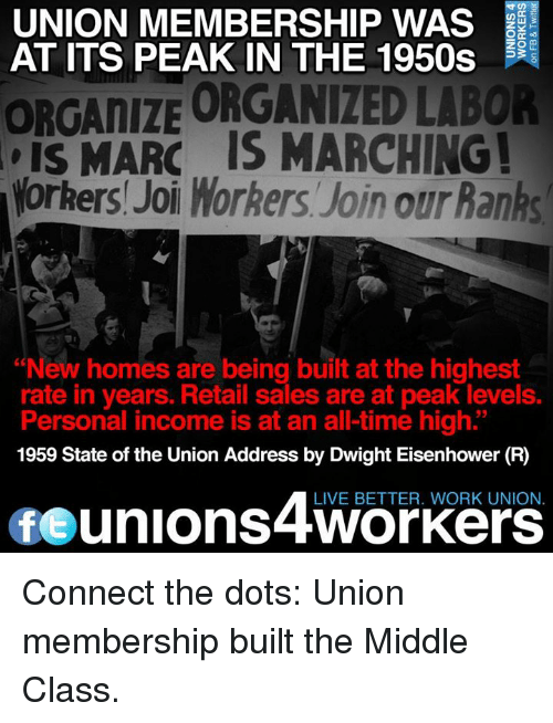 """Memes, State of the Union Address, and Work: UNION MEMBERSHIP WAS  ODC  AT ITS PEAK IN THE 1950s  ZO  ORGANIZE ORGANILED LABOR  IS MARC IS MARCHING!  Workers Joi Morhers Join our Banhs  """"New homes are being built at the highest  rate in years. Retail sales are at peak levels.  Personal income is at an all-time high""""  1959 State of the Union Address by Dwight Eisenhower (R)  LIVE BETTER. WORK UNION.  unions 4Workers Connect the dots: Union membership built the Middle Class."""