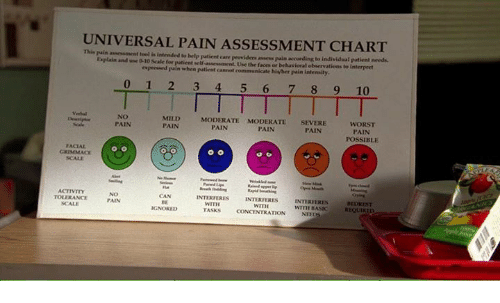 universal pain assessment chart thin rain assessment teel is intended 1405185 ✅ 25 best memes about pain scale pain scale memes,Meme Pain Scale