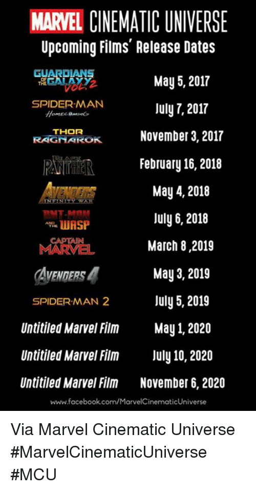 marvel film release order