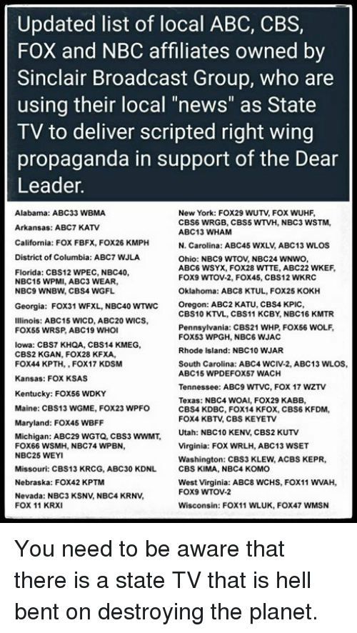 Updated List of Local ABC CBS FOX and NBC Affiliates Owned