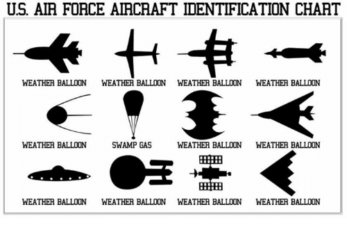 us air force aiacaaft identification chart weather balloon weather