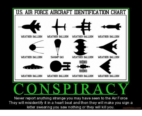 us air force aircaaft identification chart weather balloon weather