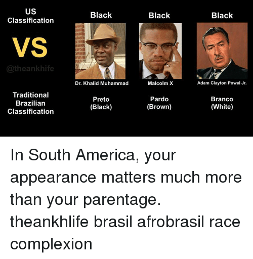 Malcolm X, Memes, and Muhammad: US  Classification  VS  ean  khi  Traditional  Brazilian  Classification  Black  Dr. Khalid Muhammad  Preto  (Black)  Black  Malcolm X  Pardo  (Brown)  Black  Adam Clayton Powel Jr.  Branco  (White) In South America, your appearance matters much more than your parentage. theankhlife brasil afrobrasil race complexion