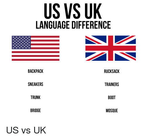 Rucksack Uk Trainers Language Us Sneakers Difference Backpack Vs IEYWD9H2
