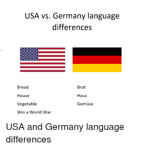 usa vs germany language differences bread house vegetable win a 24539187 usa vs germany language differences bread house vegetable win a