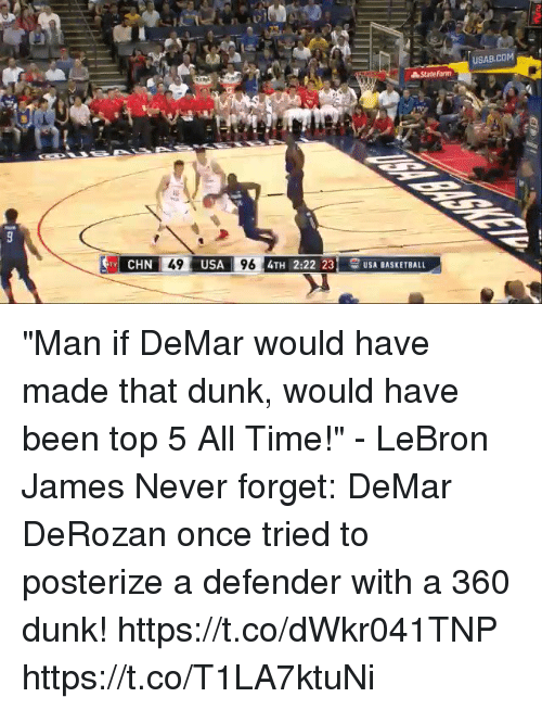 """Basketball, DeMar DeRozan, and Dunk: USAB.COM  CHN  49  USA  96  4TH 2:22 23 USA BASKETBALL """"Man if DeMar would have made that dunk, would have been top 5 All Time!"""" - LeBron James   Never forget: DeMar DeRozan once tried to posterize a defender with a 360 dunk!  https://t.co/dWkr041TNP https://t.co/T1LA7ktuNi"""
