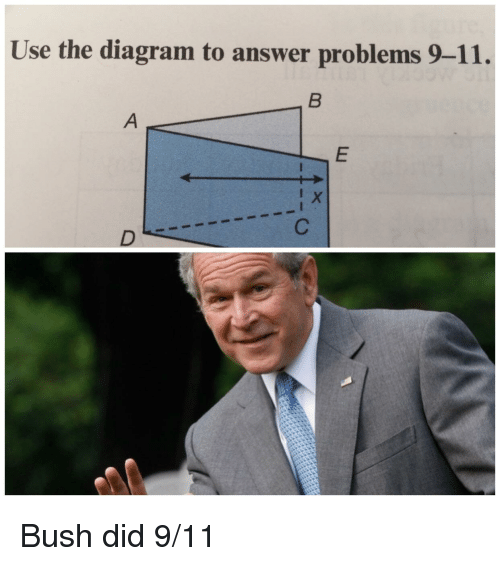 9/11, Reddit, and Diagram: Use the diagram to answer problems 9-11.