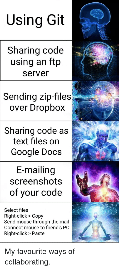 Click, Friends, and Google: Using Git  Sharing code  using an ftp  server  Sending zip-filesj  over Dropbox  ta  Sharing code as  text files on  Google Docs  E-mailing  screenshots  of your code  Select files  Right-click > Copy  Send mouse through the mail  Connect mouse to friend's PC  Right-click > Paste My favourite ways of collaborating.