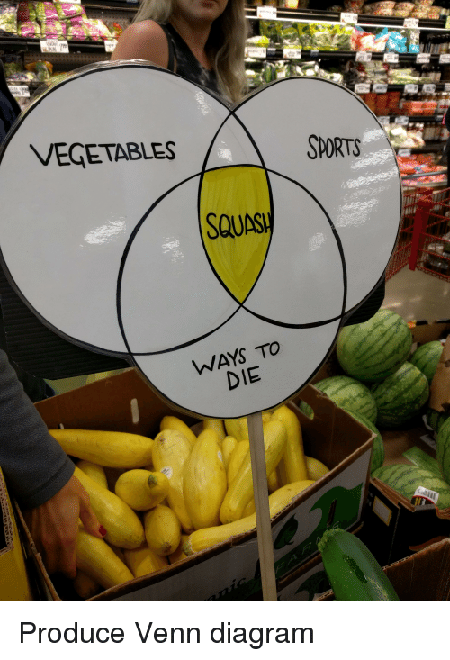 sports, diagram, and funny signs: vegetables sports squ as ways to die