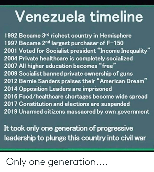 "Bernie Sanders, Food, and Guns: Venezuela timeline  1992 Became 3rd richest country in Hemisphere  1997 Became 2nd largest purchaser of F-150  2001 Voted for Socialist president ""Income Inequality""  2004 Private healthcare is completely socialized  2007 All higher education becomes ""free""  2009 Socialist banned private ownership of guns  2012 Bernie Sanders praises their ""American Dream""  2014 Opposition Leaders are imprisoned  2016 Food/healthcare shortages become wide spread  2017 Constitution and elections are suspended  2019 Unarmed citizens massacred by own government  It took only one generation of progressive  leadership to plunge this country into civil war Only one generation...."